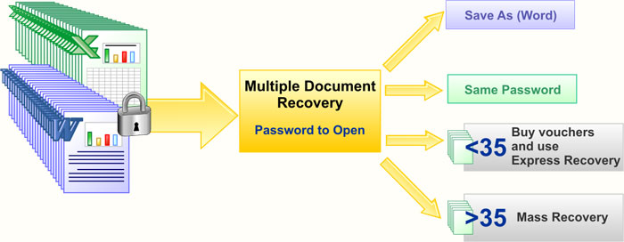 How to recover corrupted word file 2013